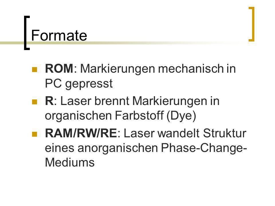 Formate ROM: Markierungen mechanisch in PC gepresst R: Laser brennt Markierungen in organischen Farbstoff (Dye) RAM/RW/RE: Laser wandelt Struktur eine