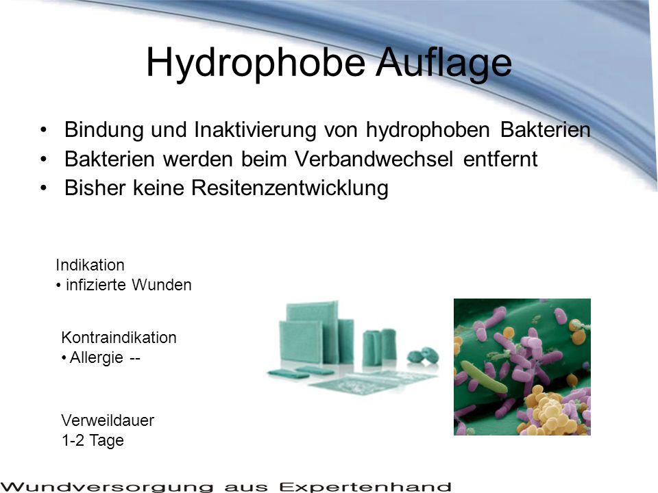 Hydrophobe Auflage Bindung und Inaktivierung von hydrophoben Bakterien Bakterien werden beim Verbandwechsel entfernt Bisher keine Resitenzentwicklung