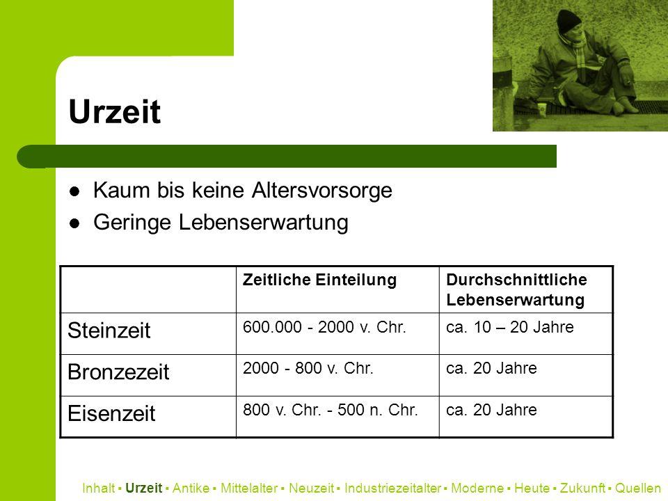 Industriezeitalter Diese Altersvorsorge wurde 1889 Bismarck und Kaiser Wilhelm I.