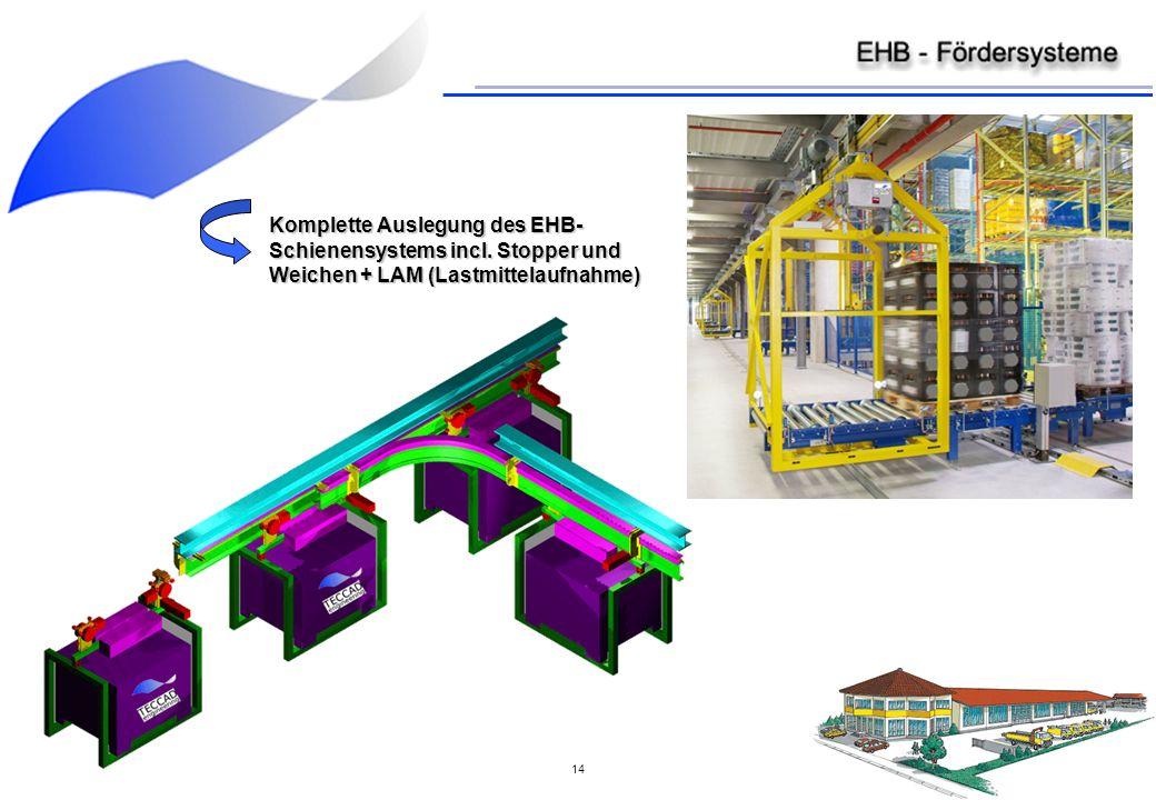 14 Komplette Auslegung des EHB- Schienensystems incl.
