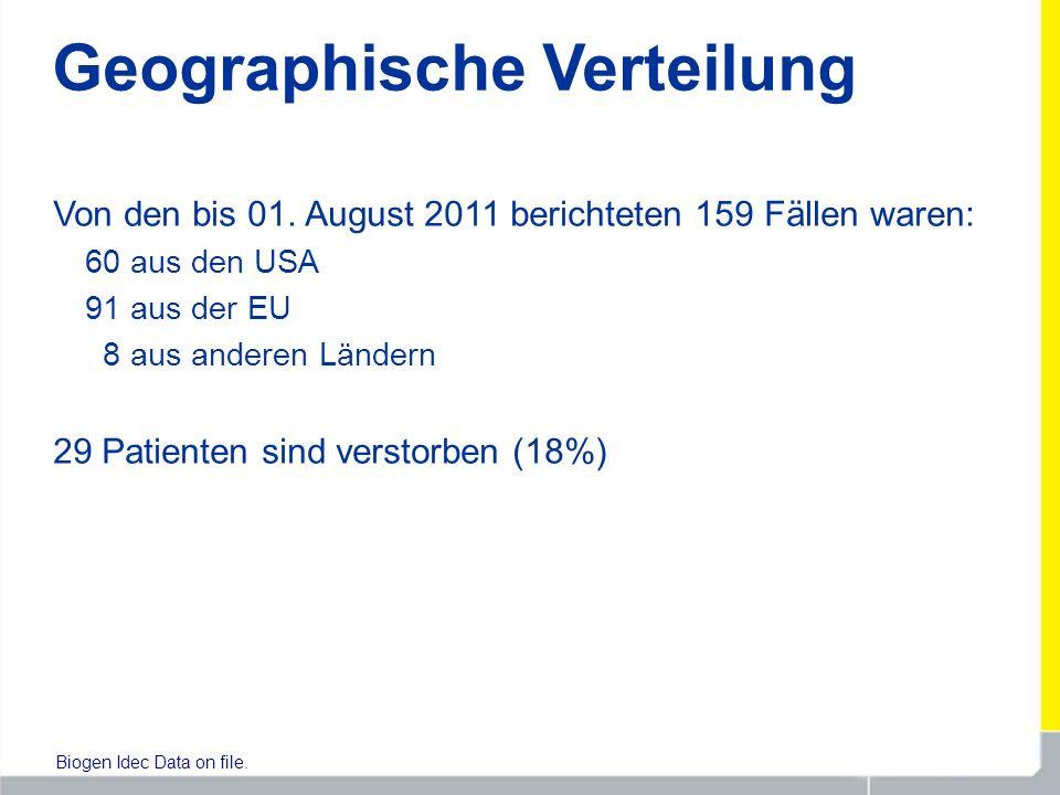 Geographische Verteilung Von den bis 01. August 2011 berichteten 159 Fällen waren: 60 aus den USA 91 aus der EU 8 aus anderen Ländern 29 Patienten sin
