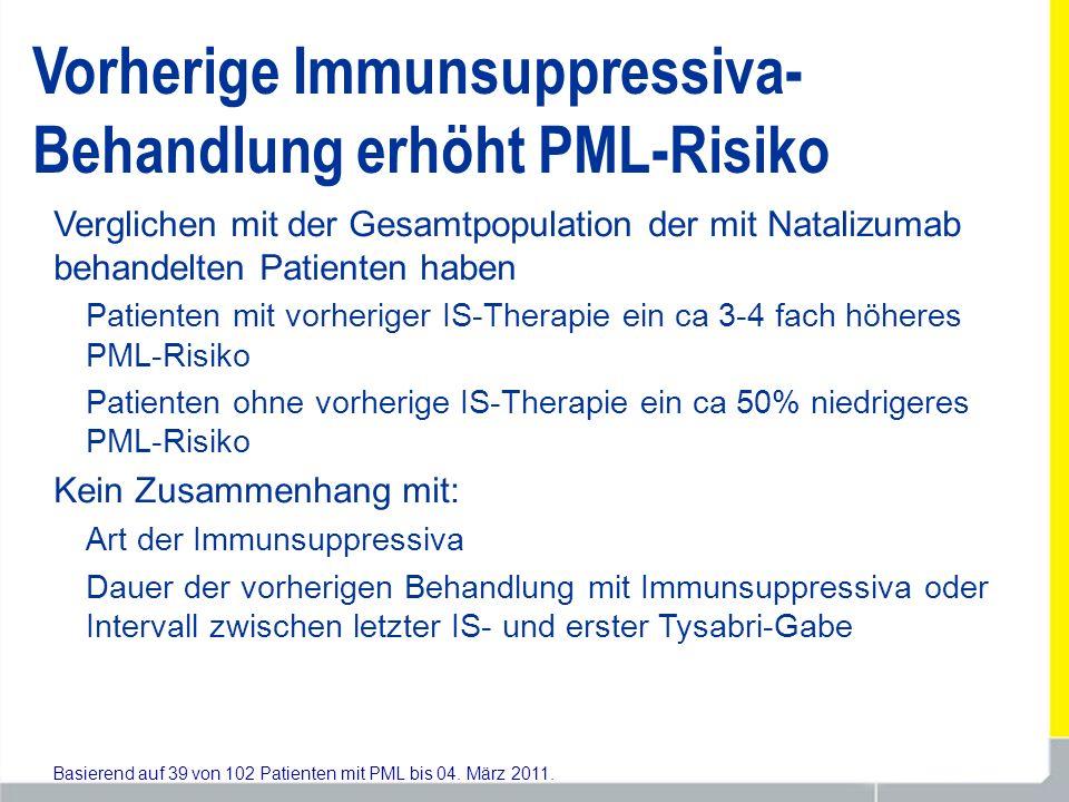 Vorherige Immunsuppressiva- Behandlung erhöht PML-Risiko Verglichen mit der Gesamtpopulation der mit Natalizumab behandelten Patienten haben Patienten