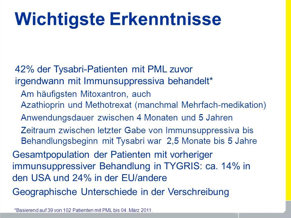 Wichtigste Erkenntnisse 42% der Tysabri-Patienten mit PML zuvor irgendwann mit Immunsuppressiva behandelt* Am häufigsten Mitoxantron, auch Azathioprin