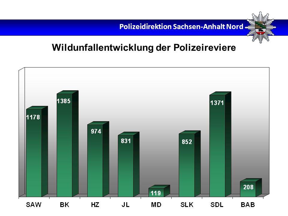 Wildunfallentwicklung der Polizeireviere Polizeidirektion Sachsen-Anhalt Nord