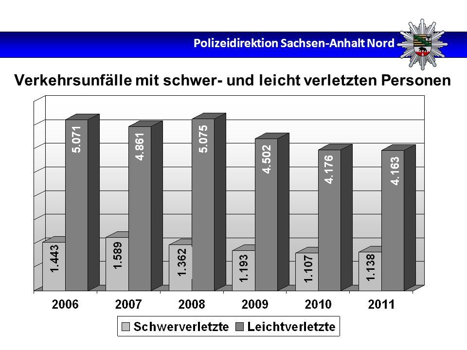 Verkehrsunfälle mit schwer- und leicht verletzten Personen Polizeidirektion Sachsen-Anhalt Nord