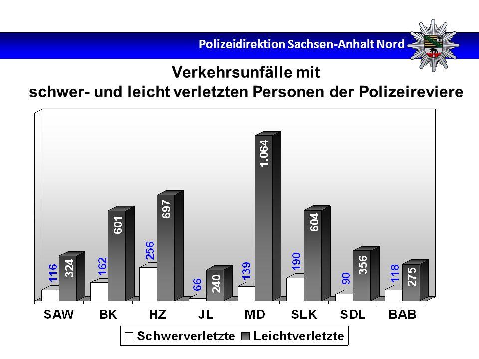 Verkehrsunfälle mit schwer- und leicht verletzten Personen der Polizeireviere Polizeidirektion Sachsen-Anhalt Nord