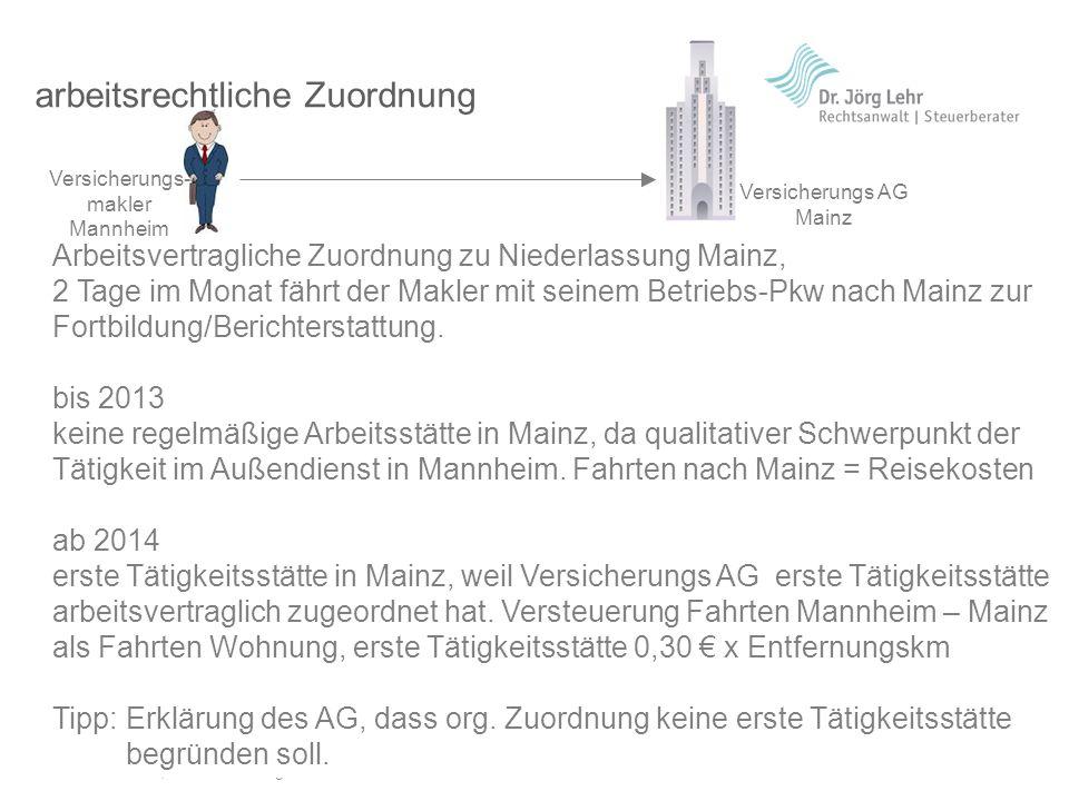 Folie 12 | © 2013 Dr. Jörg Lehr arbeitsrechtliche Zuordnung Arbeitsvertragliche Zuordnung zu Niederlassung Mainz, 2 Tage im Monat fährt der Makler mit