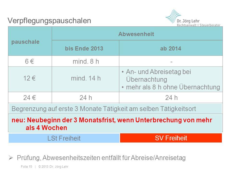 Folie 15 | © 2013 Dr. Jörg Lehr Verpflegungspauschalen Prüfung, Abwesenheitszeiten entfällt für Abreise/Anreisetag pauschale Abwesenheit bis Ende 2013