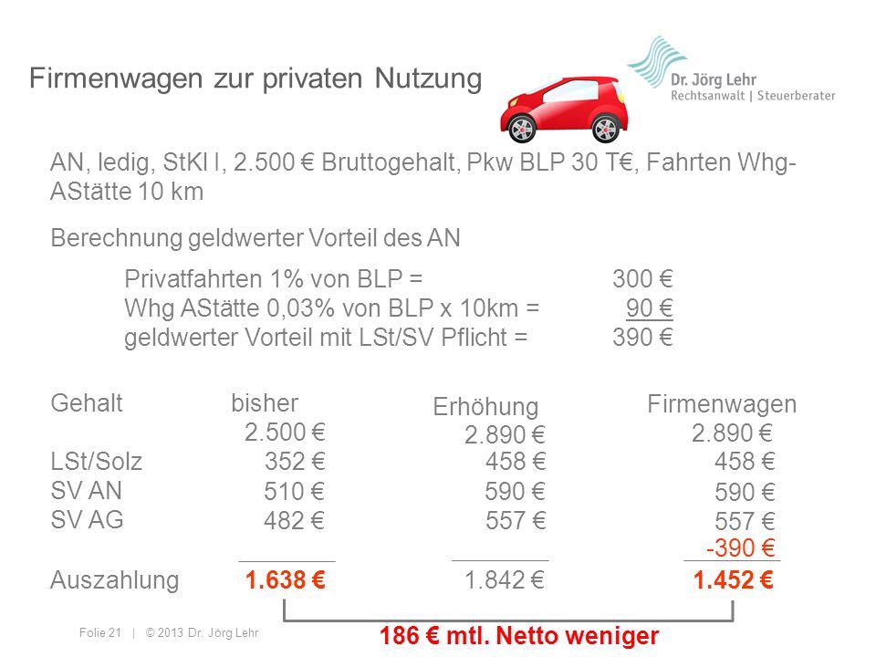 Folie 21 | © 2013 Dr. Jörg Lehr Firmenwagen zur privaten Nutzung Berechnung geldwerter Vorteil des AN AN, ledig, StKl I, 2.500 Bruttogehalt, Pkw BLP 3
