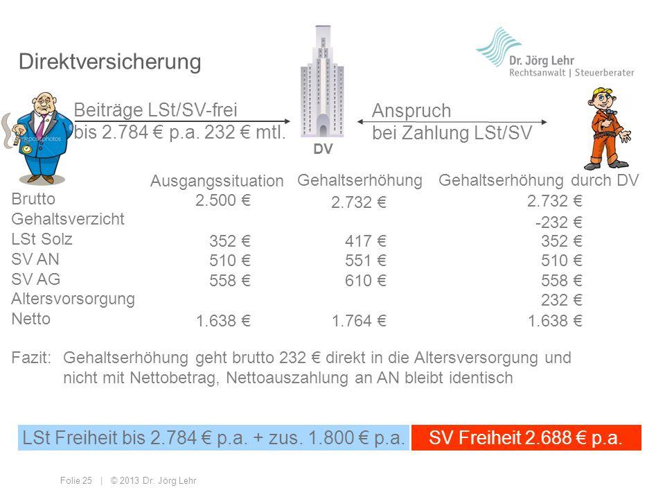 Folie 25 | © 2013 Dr. Jörg Lehr Direktversicherung Brutto Gehaltsverzicht LSt Solz SV AN SV AG Altersvorsorgung Netto Ausgangssituation DV Beiträge LS