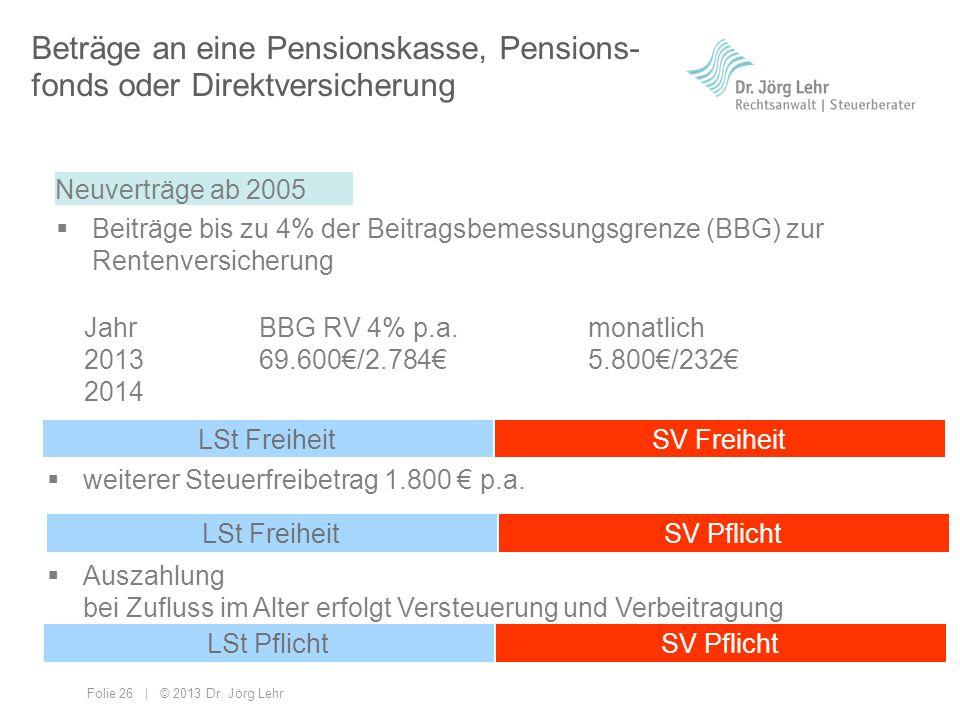 Folie 26 | © 2013 Dr. Jörg Lehr Beträge an eine Pensionskasse, Pensions- fonds oder Direktversicherung Beiträge bis zu 4% der Beitragsbemessungsgrenze