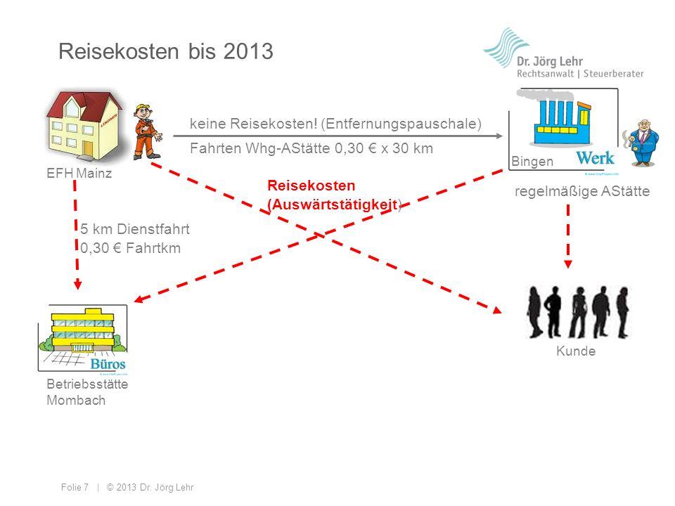 Folie 7 | © 2013 Dr. Jörg Lehr keine Reisekosten! (Entfernungspauschale) Fahrten Whg-AStätte 0,30 x 30 km Reisekosten bis 2013 Bingen Betriebsstätte M