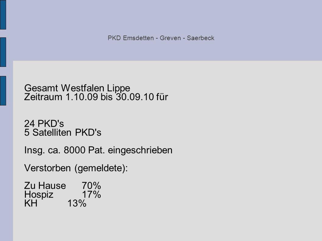 PKD Emsdetten - Greven - Saerbeck Gesamt Westfalen Lippe Zeitraum 1.10.09 bis 30.09.10 für 24 PKD's 5 Satelliten PKD's Insg. ca. 8000 Pat. eingeschrie