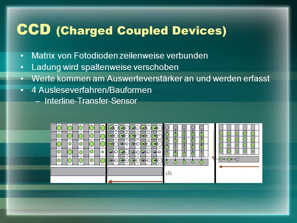 CCD (Charged Coupled Devices) Matrix von Fotodioden zeilenweise verbunden Ladung wird spaltenweise verschoben Werte kommen am Auswerteverstärker an und werden erfasst 4 Ausleseverfahren/Bauformen –Interline-Transfer-Sensor
