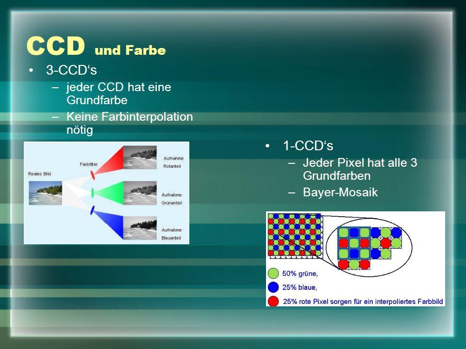 CCD und Farbe 3-CCDs –jeder CCD hat eine Grundfarbe –Keine Farbinterpolation nötig 1-CCDs –Jeder Pixel hat alle 3 Grundfarben –Bayer-Mosaik