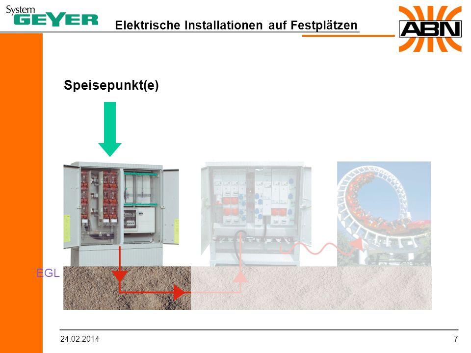 724.02.2014 Elektrische Installationen auf Festplätzen EGL Speisepunkt(e)
