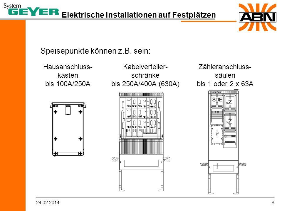 824.02.2014 Elektrische Installationen auf Festplätzen Hausanschluss- kasten bis 100A/250A Speisepunkte können z.B. sein: Kabelverteiler- schränke bis