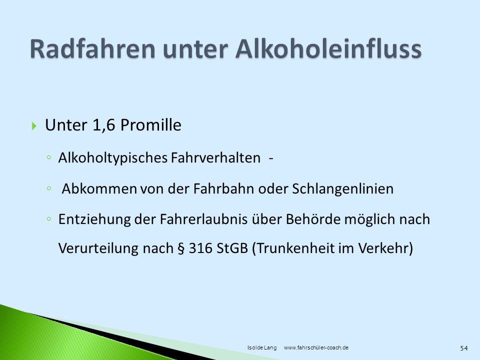 Unter 1,6 Promille Alkoholtypisches Fahrverhalten - Abkommen von der Fahrbahn oder Schlangenlinien Entziehung der Fahrerlaubnis über Behörde möglich nach Verurteilung nach § 316 StGB (Trunkenheit im Verkehr) 54 Isolde Lang www.fahrschüler-coach.de
