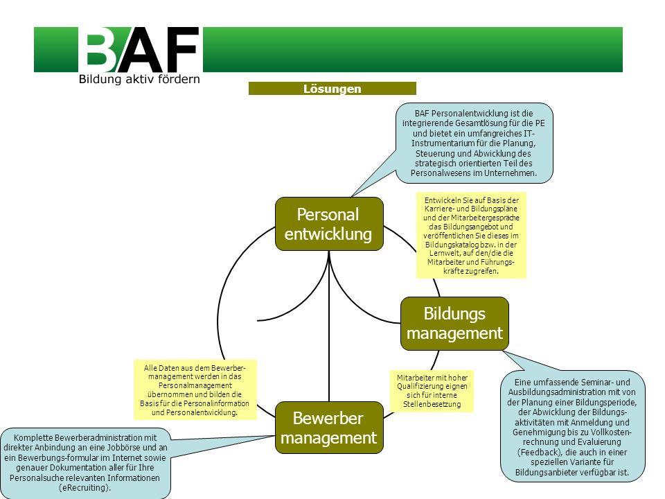 Personal entwicklung Bildungs management Bewerber management BAF Personalentwicklung ist die integrierende Gesamtlösung für die PE und bietet ein umfa