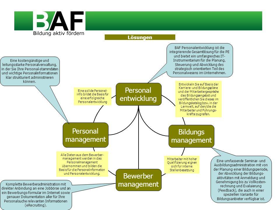 Personal entwicklung Bildungs management Personal management Bewerber management Eine kostengünstige und leitungsstarke Personalverwaltung, in der Sie