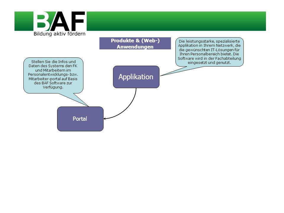 Portal Produkte & (Web-) Anwendungen Applikation Stellen Sie die Infos und Daten des Systems den FK und Mitarbeitern im Personalentwicklungs- bzw. Mit