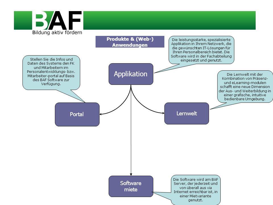 Lernwelt Portal Produkte & (Web-) Anwendungen Software miete Applikation Die Software wird am BAF Server, der jederzeit und von überall aus via Intern