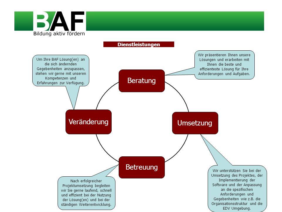 Beratung Umsetzung Veränderung Betreuung Um Ihre BAF Lösung(en) an die sich ändernden Gegebenheiten anzupassen, stehen wir gerne mit unseren Kompetenz