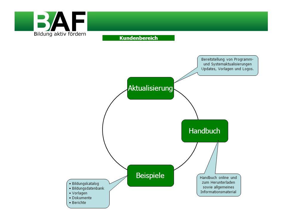 Aktualisierung Handbuch Beispiele Bereitstellung von Programm- und Systemaktualisierungen Updates, Vorlagen und Logos. Handbuch online und zum Herunte