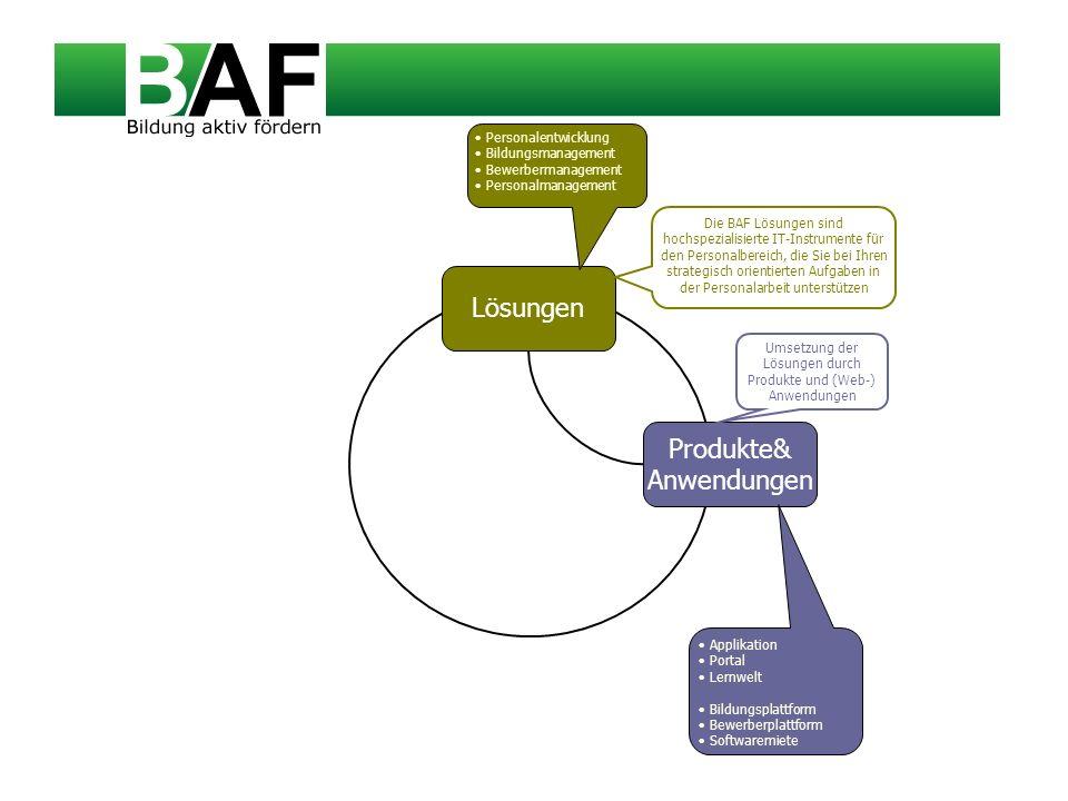 Lösungen Produkte& Anwendungen Personalentwicklung Bildungsmanagement Bewerbermanagement Personalmanagement Applikation Portal Lernwelt Bildungsplattf