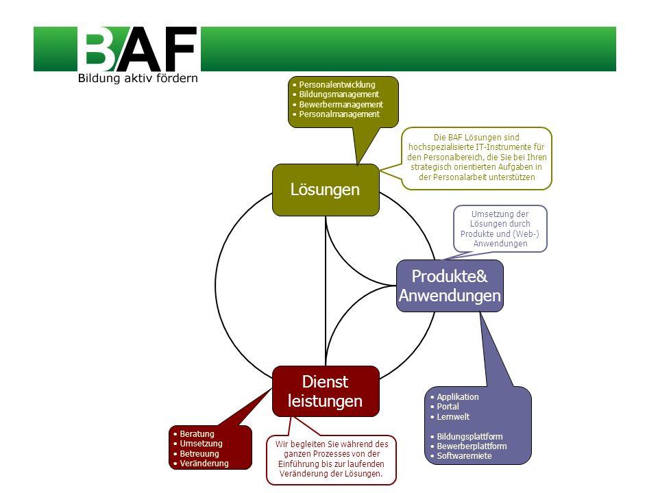 Lösungen Dienst leistungen Personalentwicklung Bildungsmanagement Bewerbermanagement Personalmanagement Beratung Umsetzung Betreuung Veränderung Die B