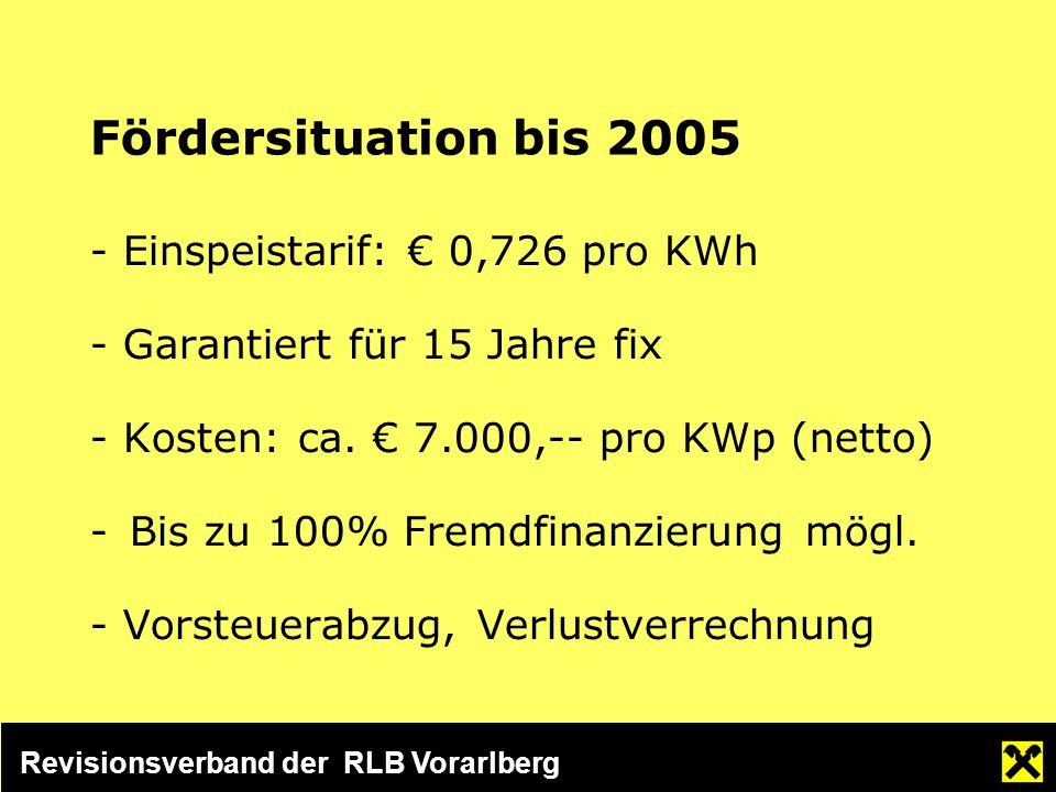 Revisionsverband der RLB Vorarlberg Fördersituation bis 2005 - Einspeistarif: 0,726 pro KWh - Garantiert für 15 Jahre fix - Kosten: ca.