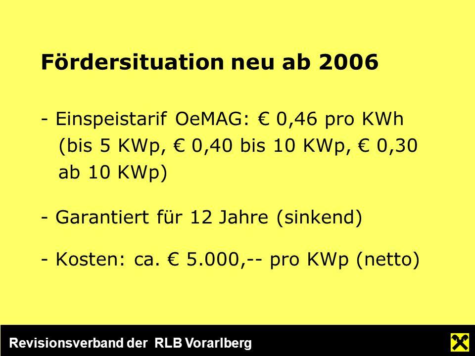 Revisionsverband der RLB Vorarlberg Fördersituation neu ab 2006 - Einspeistarif OeMAG: 0,46 pro KWh (bis 5 KWp, 0,40 bis 10 KWp, 0,30 ab 10 KWp) - Garantiert für 12 Jahre (sinkend) - Kosten: ca.