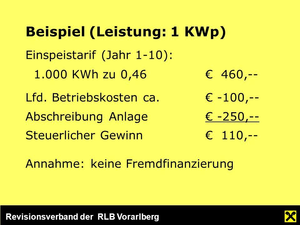 Revisionsverband der RLB Vorarlberg Beispiel (Leistung: 1 KWp) Einspeistarif (Jahr 1-10): 1.000 KWh zu 0,46 460,-- Lfd.