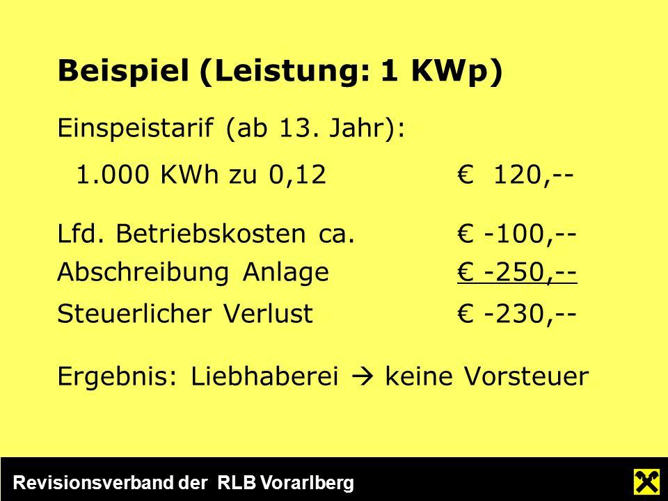 Revisionsverband der RLB Vorarlberg Beispiel (Leistung: 1 KWp) Einspeistarif (ab 13.
