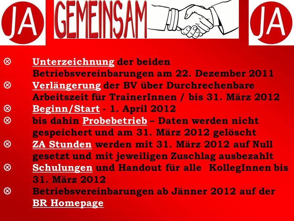 Unterzeichnung der beiden Betriebsvereinbarungen am 22. Dezember 2011 Verlängerung der BV über Durchrechenbare Arbeitszeit für TrainerInnen / bis 31.