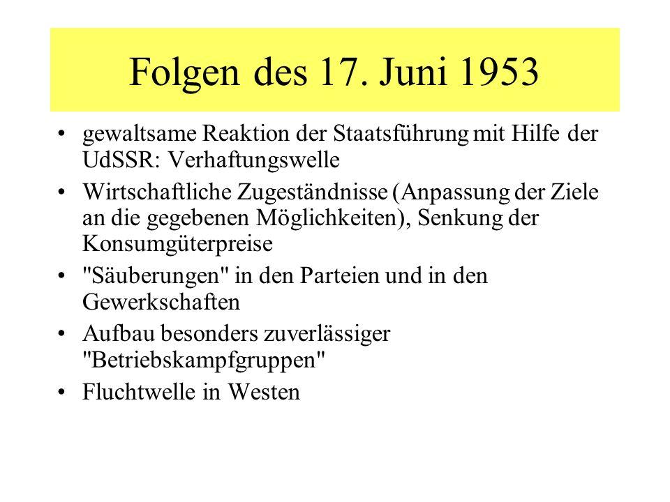 Folgen des 17. Juni 1953 gewaltsame Reaktion der Staatsführung mit Hilfe der UdSSR: Verhaftungswelle Wirtschaftliche Zugeständnisse (Anpassung der Zie