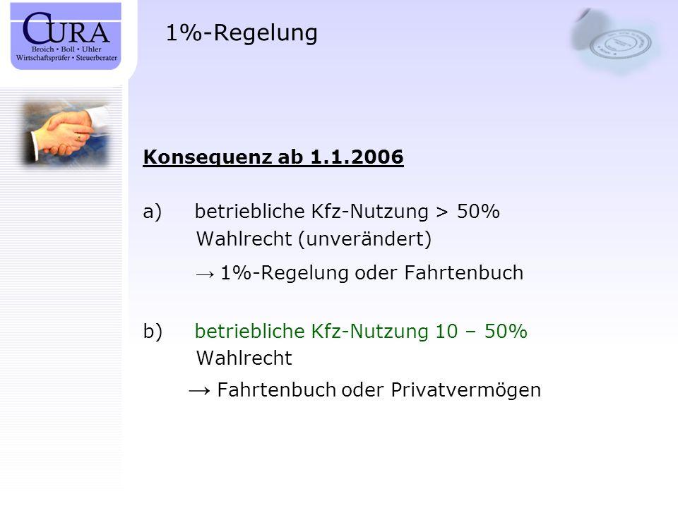 1%-Regelung Konsequenz ab 1.1.2006 a) betriebliche Kfz-Nutzung > 50% Wahlrecht (unverändert) 1%-Regelung oder Fahrtenbuch b) betriebliche Kfz-Nutzung