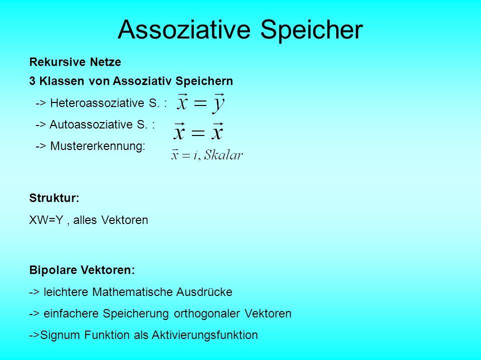 3 Klassen von Assoziativ Speichern -> Heteroassoziative S. : -> Autoassoziative S. : -> Mustererkennung: Assoziative Speicher Rekursive Netze Struktur
