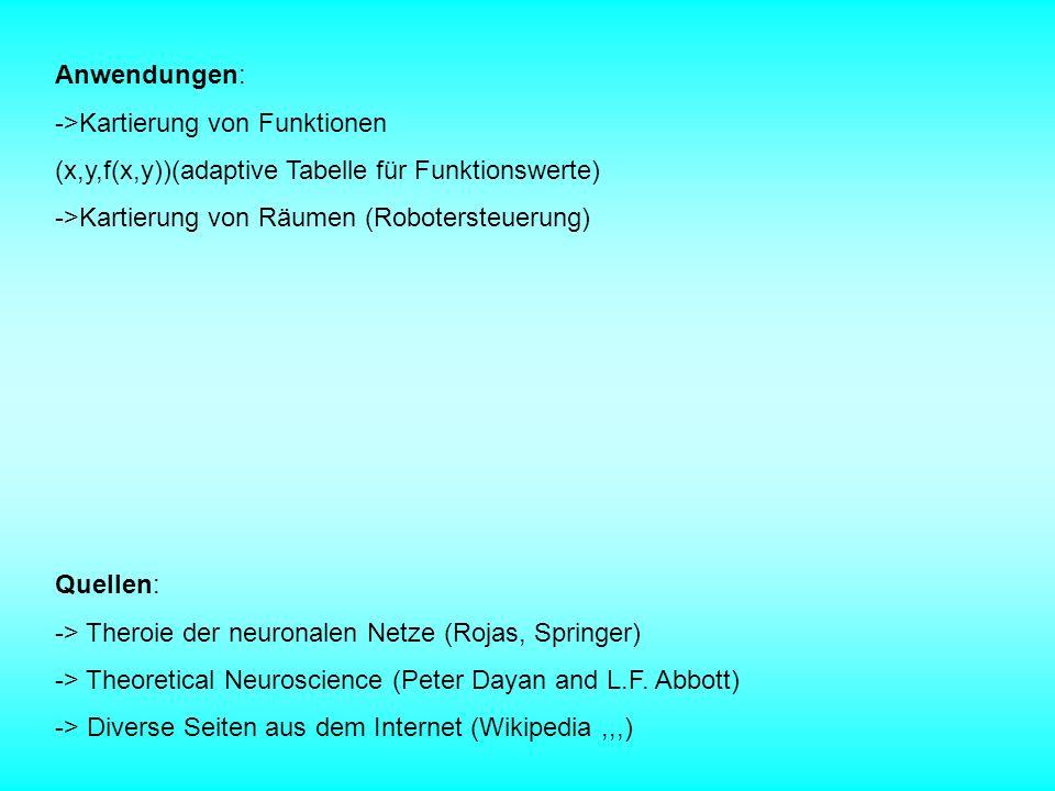 Anwendungen: ->Kartierung von Funktionen (x,y,f(x,y))(adaptive Tabelle für Funktionswerte) ->Kartierung von Räumen (Robotersteuerung) Quellen: -> Ther