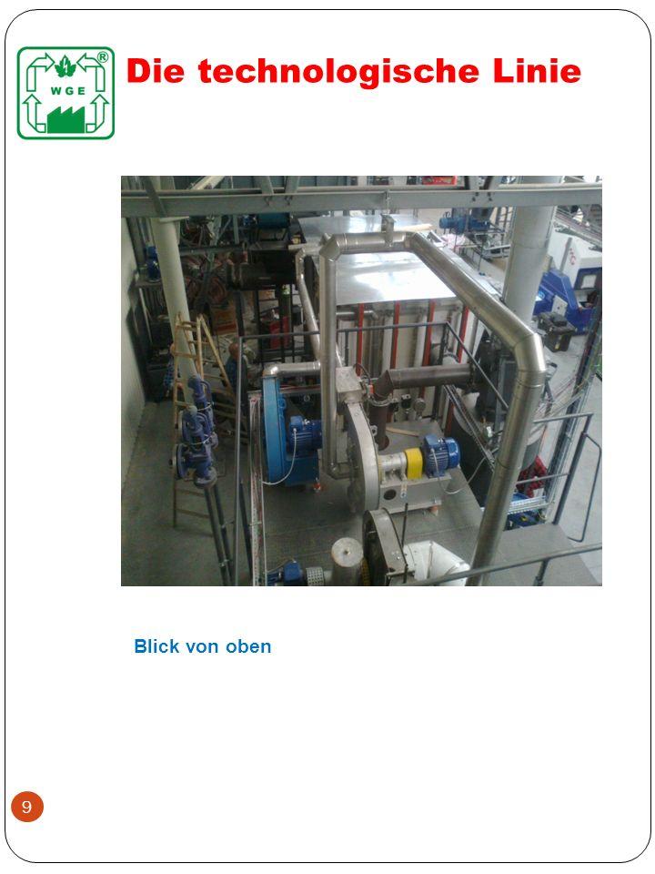 Aufbau des Generators 1.Baumaterial aus hochtemperaturfester Keramik 2.Elektronische Steuerung 3.Stoffbeladung 4.Zuglüfter und Kühllüfter 5.Auskühl- und Ascheentsorgungkammer 20
