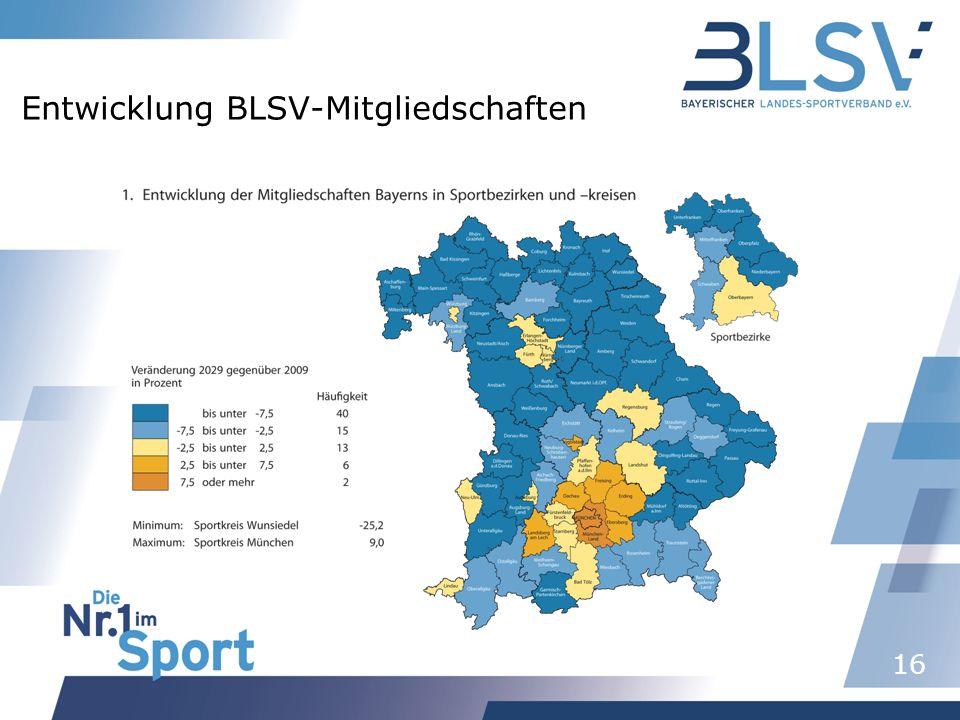 16 Entwicklung BLSV-Mitgliedschaften