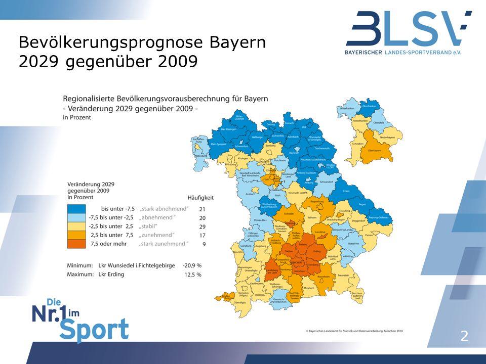 2 Bevölkerungsprognose Bayern 2029 gegenüber 2009