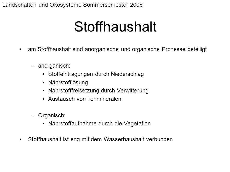 Landschaften und Ökosysteme Sommersemester 2006 Stoffhaushalt am Stoffhaushalt sind anorganische und organische Prozesse beteiligt –anorganisch: Stoff