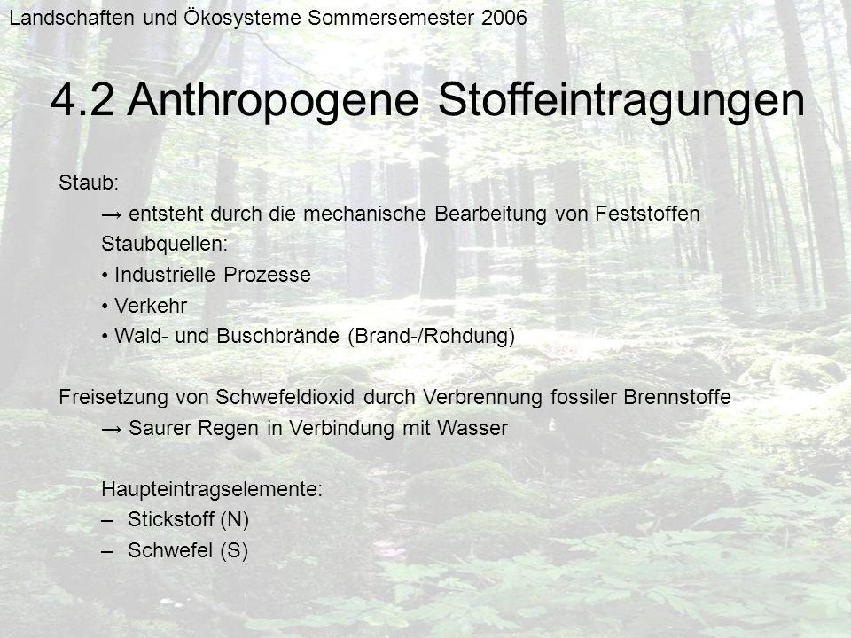 4.2 Anthropogene Stoffeintragungen Staub: entsteht durch die mechanische Bearbeitung von Feststoffen Staubquellen: Industrielle Prozesse Verkehr Wald-