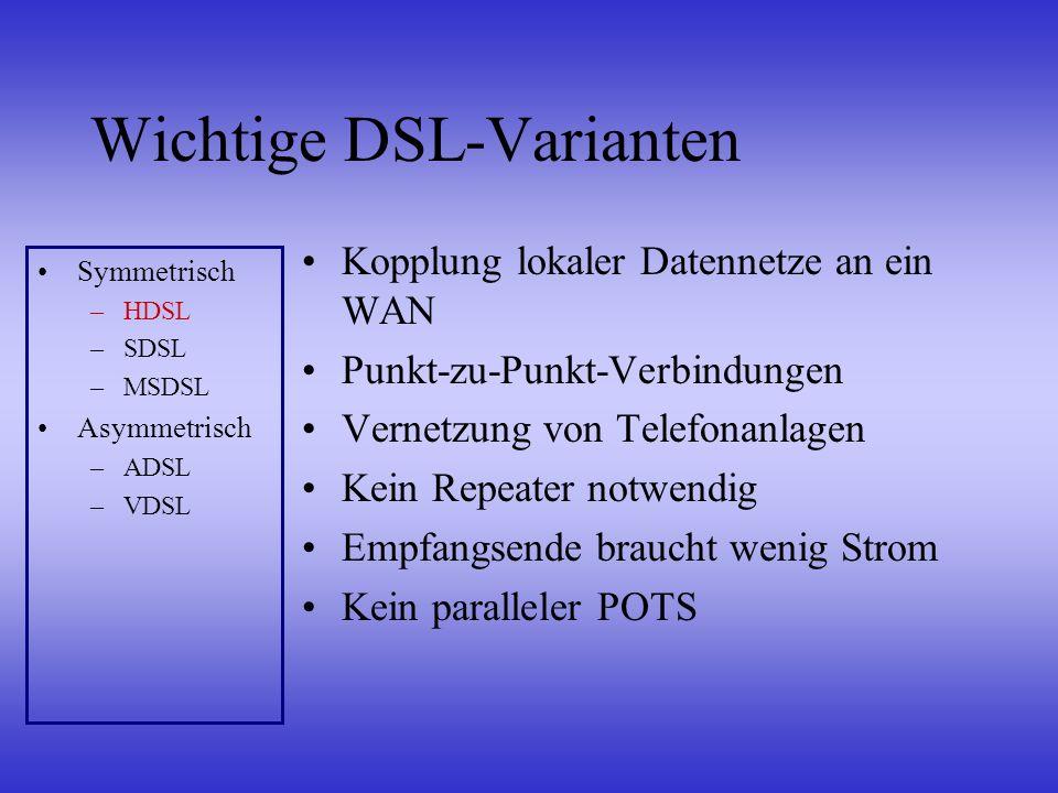 Wichtige DSL-Varianten Kopplung lokaler Datennetze an ein WAN Punkt-zu-Punkt-Verbindungen Vernetzung von Telefonanlagen Kein Repeater notwendig Empfan