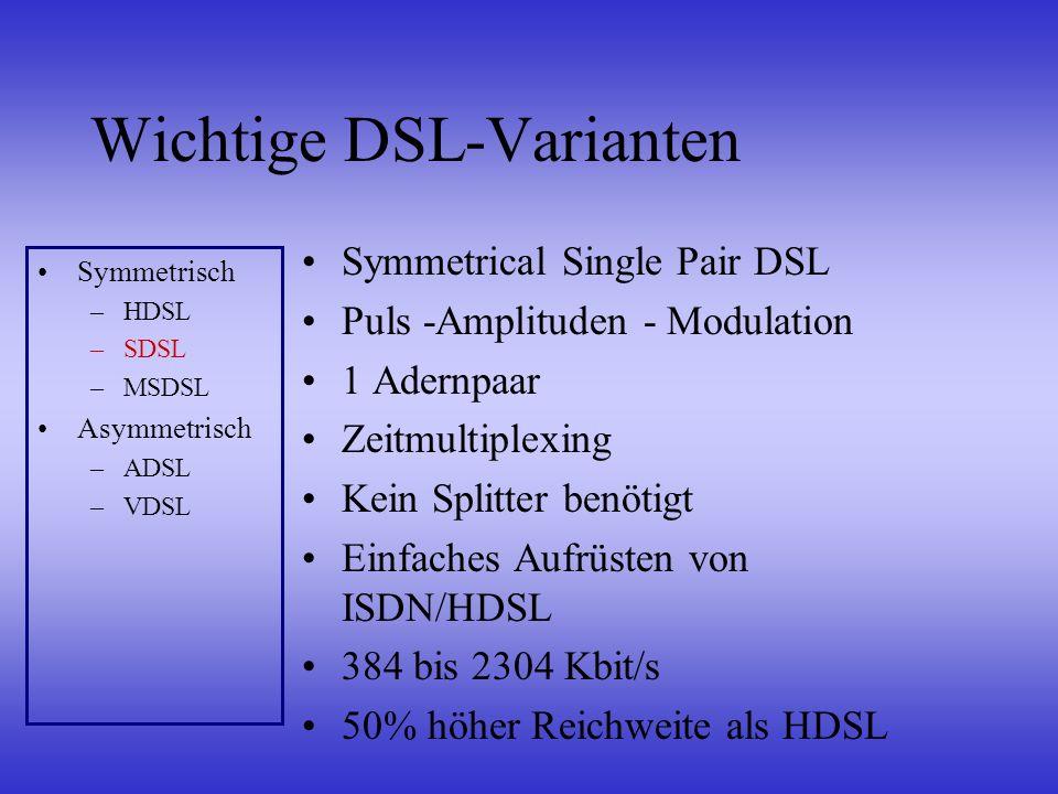 Wichtige DSL-Varianten Symmetrical Single Pair DSL Puls -Amplituden - Modulation 1 Adernpaar Zeitmultiplexing Kein Splitter benötigt Einfaches Aufrüst