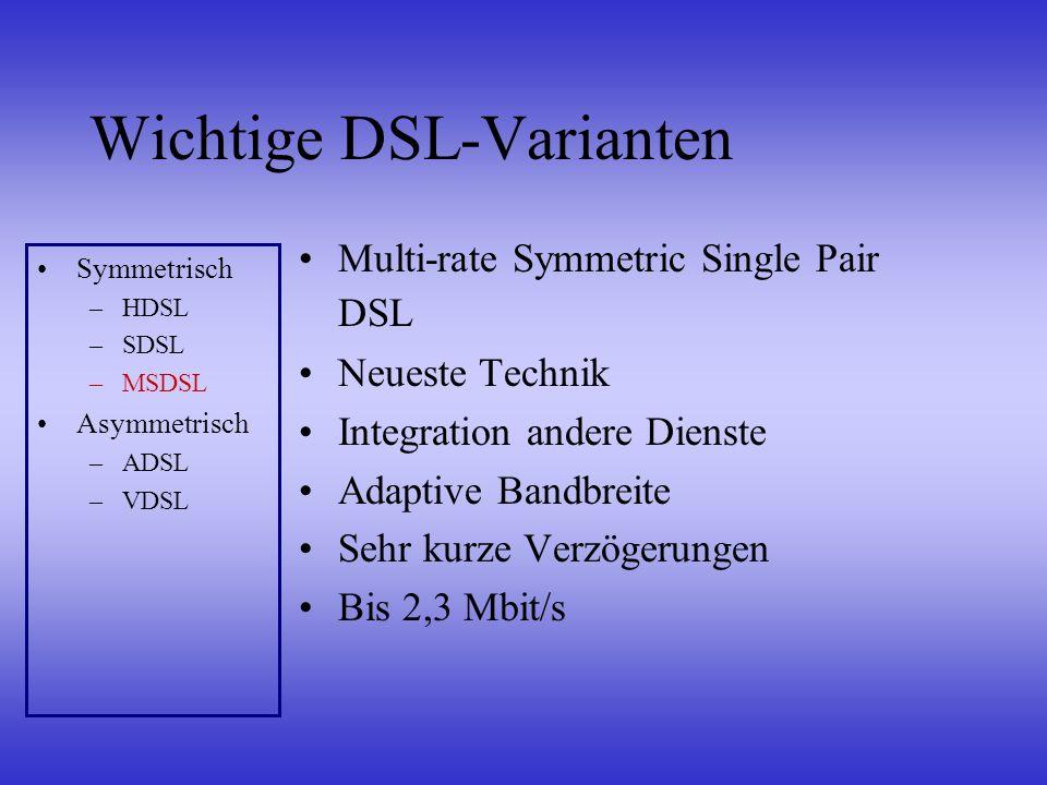 Wichtige DSL-Varianten Multi-rate Symmetric Single Pair DSL Neueste Technik Integration andere Dienste Adaptive Bandbreite Sehr kurze Verzögerungen Bi