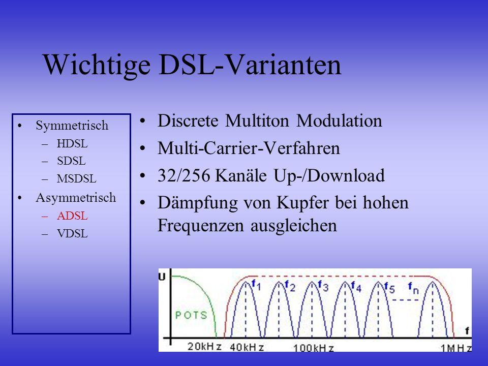 Wichtige DSL-Varianten Discrete Multiton Modulation Multi-Carrier-Verfahren 32/256 Kanäle Up-/Download Dämpfung von Kupfer bei hohen Frequenzen ausgle