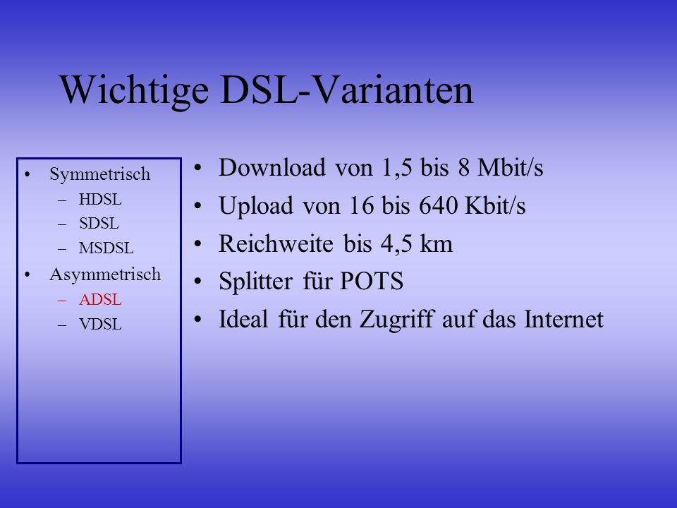 Wichtige DSL-Varianten Download von 1,5 bis 8 Mbit/s Upload von 16 bis 640 Kbit/s Reichweite bis 4,5 km Splitter für POTS Ideal für den Zugriff auf da