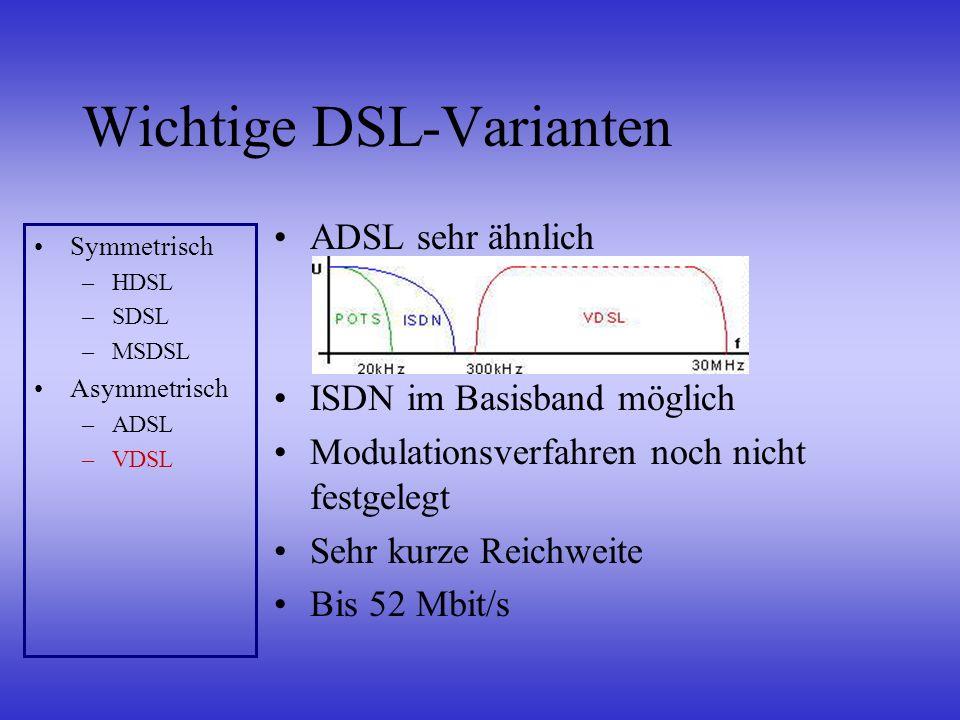 Wichtige DSL-Varianten ADSL sehr ähnlich ISDN im Basisband möglich Modulationsverfahren noch nicht festgelegt Sehr kurze Reichweite Bis 52 Mbit/s Symm